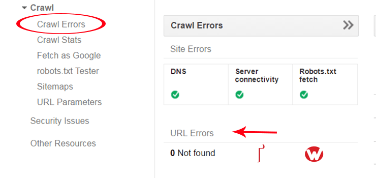 check invalid urls from crawl errors to get faster page load speed