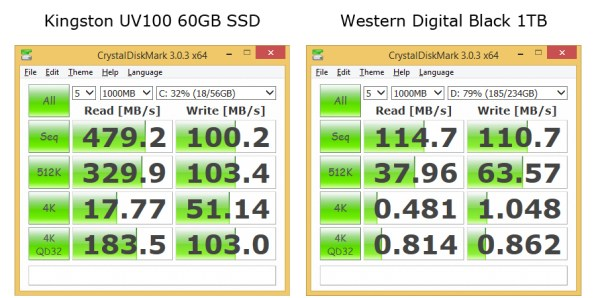 crystal-disk-mark-benchmark-kingston-uv100-60GB-ssd-hdd