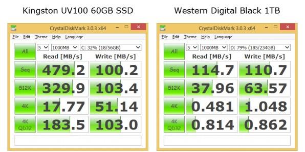 crystal-disk-mark-benchmark-kingston-uv100-60GB-ssd-hdd