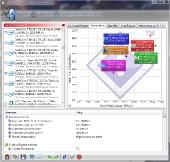 sandra-cpu-multimedia