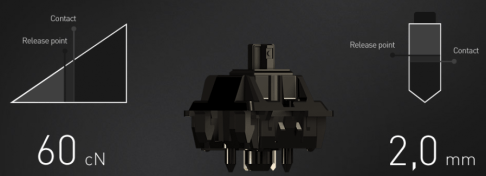 blackMX3switch