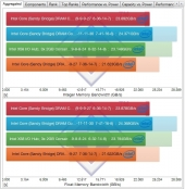 sandra-memory-bandwidth-aggregated