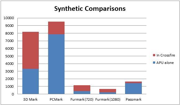 syntheticv2