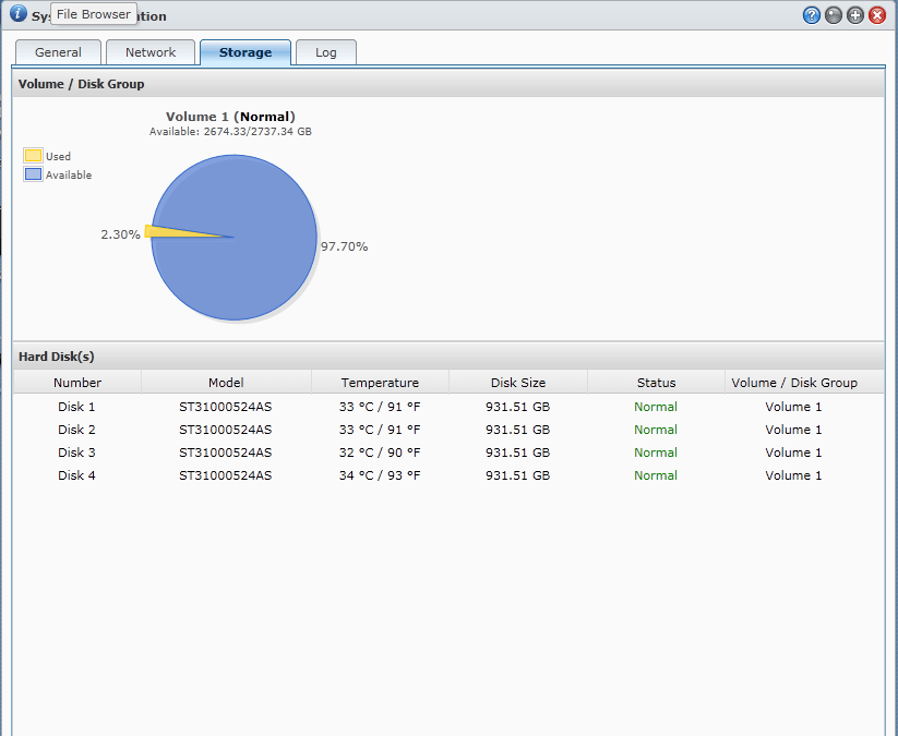 Synology DS411+ II NAS - Page 6 of 7 - TechwareLabs