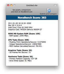 NovaBench Results