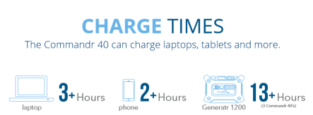 40ChargeTimes