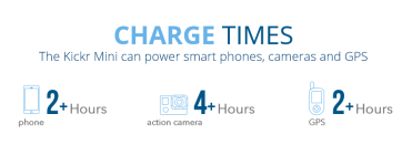 Kickr Charge Times