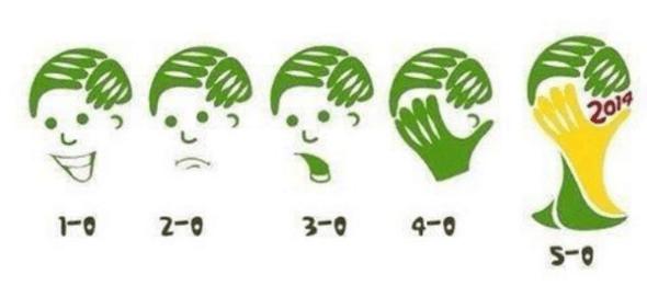 brazil face palm