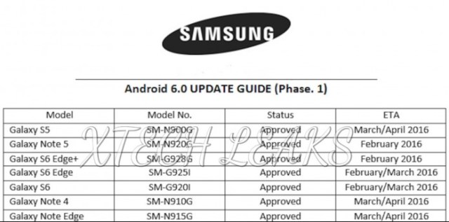 Samsung-galaxy-android-6-update-roadmap-2012