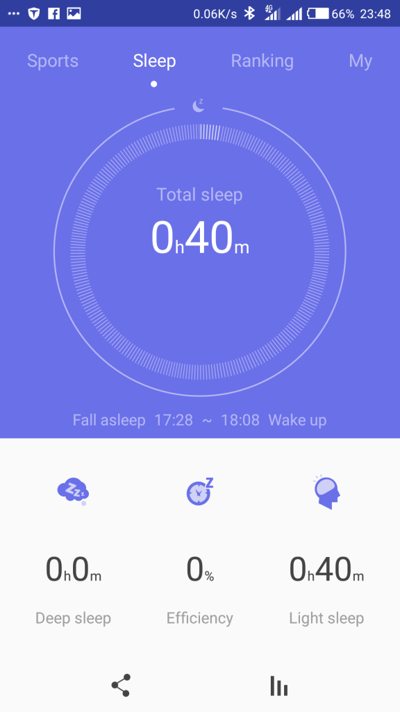 I was in a matatu heading home and walked for a few more minutes. According to the T-band, I was fast asleep.