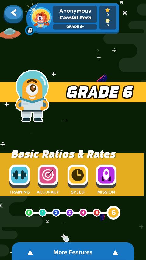 grade 6+