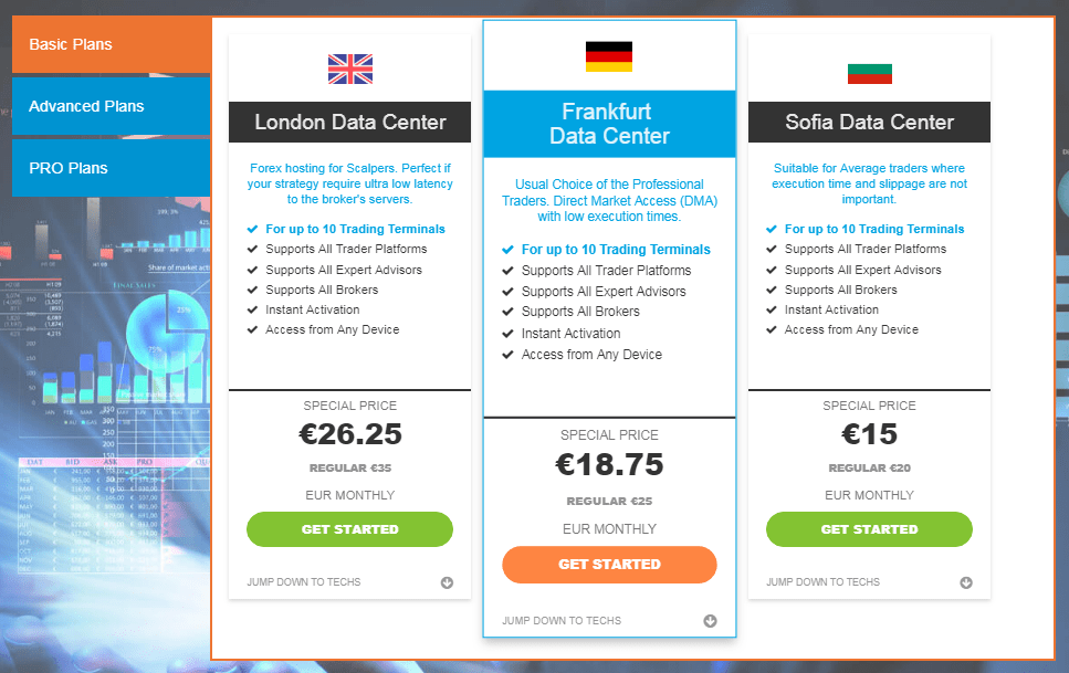 forex vps hosting crafted with care