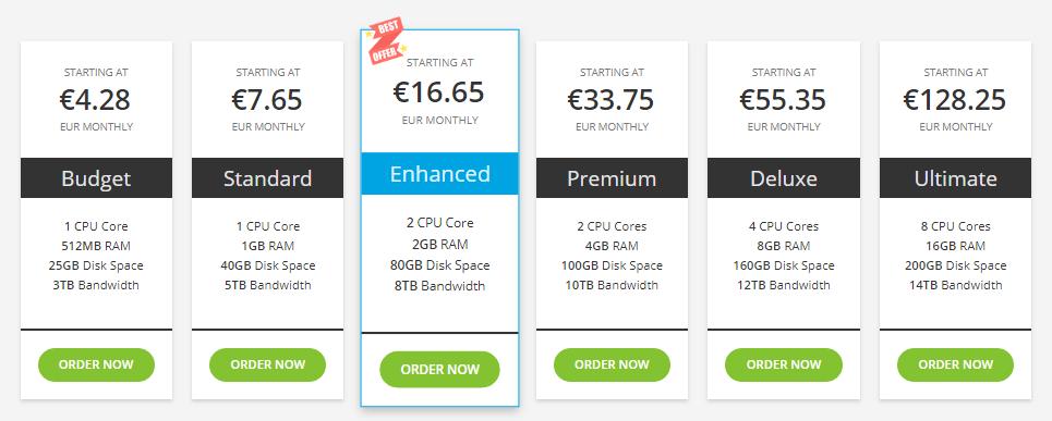 Germany linux vps hosting