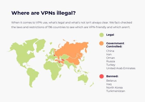 vpn legal or not