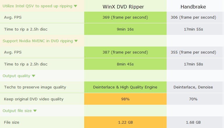 C:\Users\new\Desktop\WinX vs HandBr QSV.png