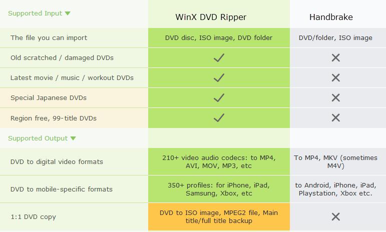 C:\Users\new\Desktop\WinX vs HandBr Supp IP.png