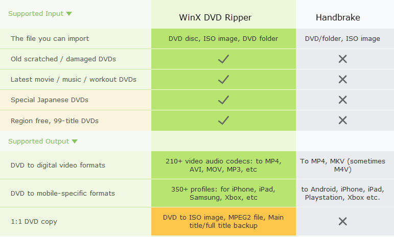 C:\Users\new\Desktop\WinX vs HandBr Supp IP.png