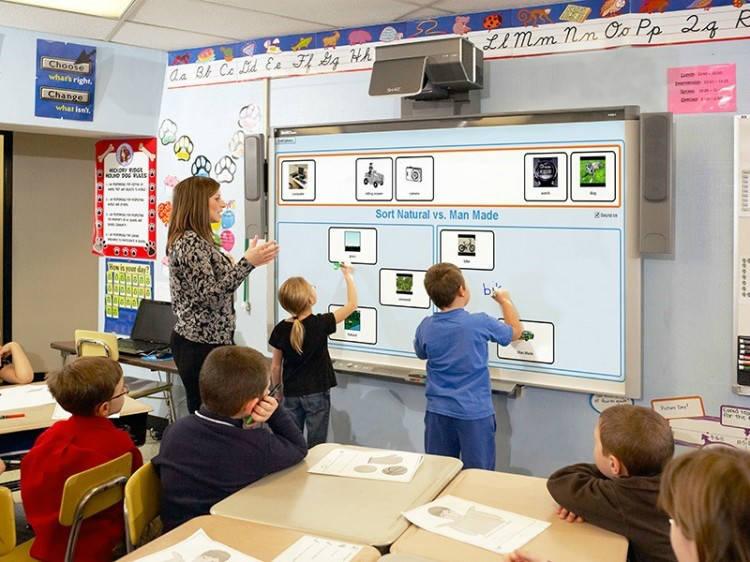 Картинки по запросу technologies in class