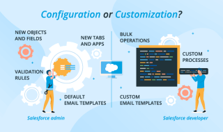 Salesforce Configuration and Customization: Comparison