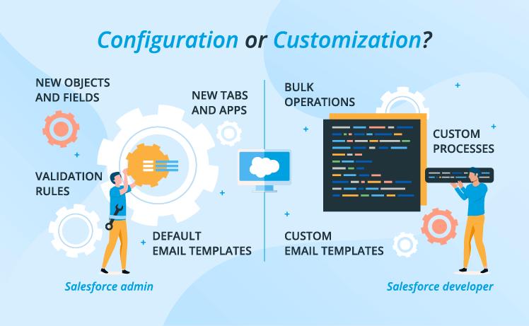 Salesforce Configuration and Customization: Comparison