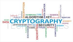 Encryption Kya Hai ? What is Encyption ? Public Key Encryption [Hindi]