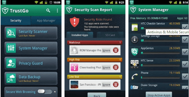 Best free Antivirus for Android phone