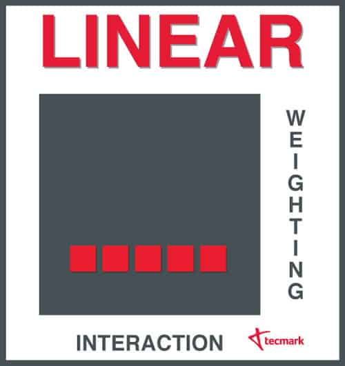 Linear attribution modelling