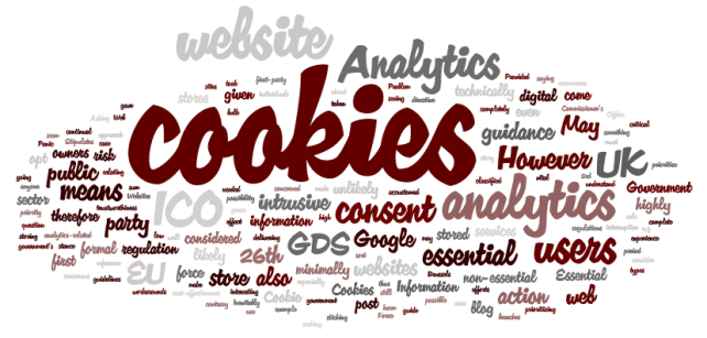 Image result for cookies website