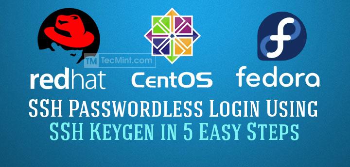 SSH Passwordless Login