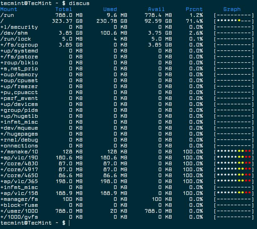 Überprüfen Sie den Speicherplatz des Linux-Dateisystems