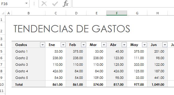 Organización de datos para crear una gráfica de columnas en cómo hacer gráficas de columnas en Excel 2013