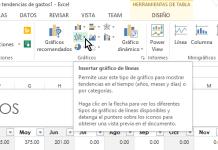 Botón para Insertar gráficos de líneas en cómo hacer gráficas de líneas en Excel 2013