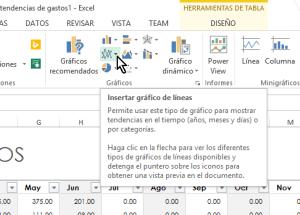 Cómo hacer gráficas de líneas en Excel 2013