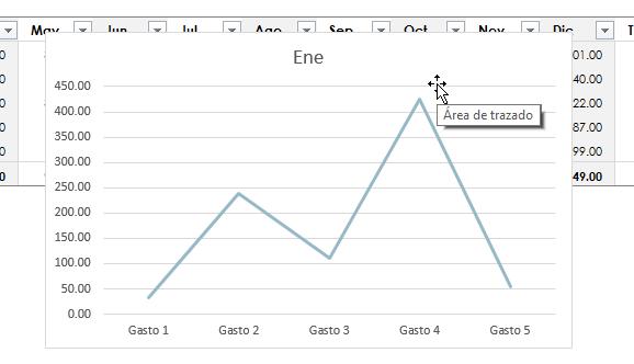Gráfico de líneas sencillo en cómo hacer gráficas de líneas en Excel 2013