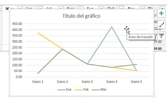 Gráfico de líneas con varias columnas para comparación en cómo hacer gráficas de líneas en Excel 2013