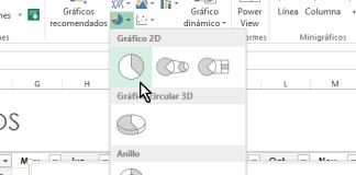 Seleccionando entre las opciones de gráficas circulares en cómo hacer una gráfica circular Excel 2013