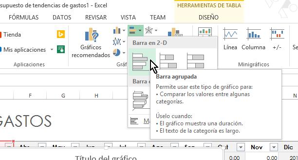 Botón para crear gráfica de Barra agrupada en cómo hacer una gráfica de barras en Excel 2013