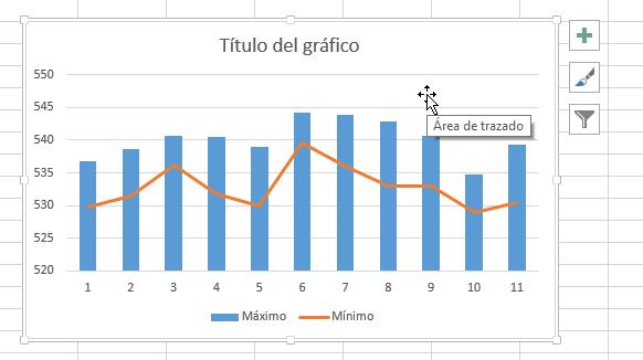 Gráfica de Columna agrupada - Línea en cómo hacer una gráfica combinada en Excel 2013