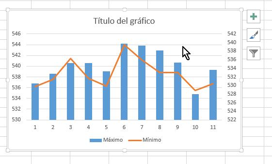 Gráfica de Columna agrupada - Línea en eje secundario en cómo hacer una gráfica combinada en Excel 2013