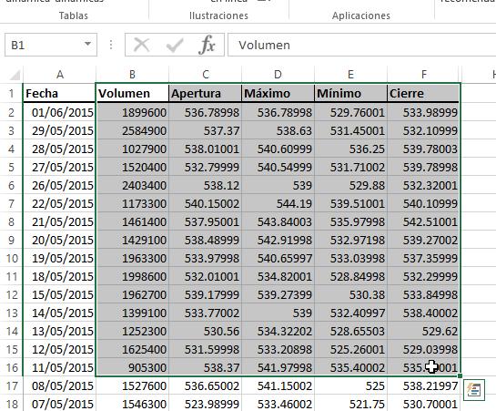 Datos para gráfica Volumen, apertura, máximos, mínimos, cierre en cómo hacer una gráfica de cotizaciones en Excel 2013