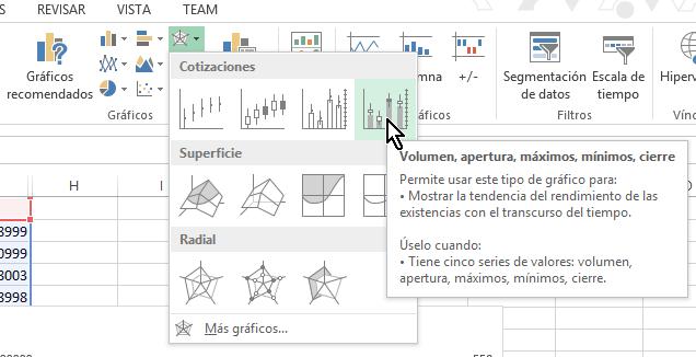 Botón para crear la gráfica Volumen, apertura, máximos, mínimos, cierre en cómo hacer una gráfica de cotizaciones en Excel 2013