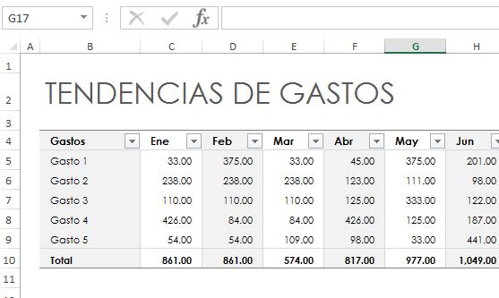 Libro de Excel con los datos para crear la gráfica en cómo hacer una gráfica de dispersión en Excel