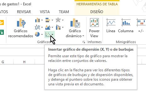 Botón para insertar gráfico de dispersión o burbujas en cómo hacer una gráfica de dispersión en Excel