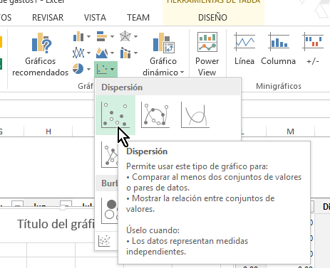 Botón para crear una gráfica de dispersión estándar en cómo hacer una gráfica de dispersión en Excel