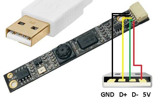 USB web cam pines de conección.