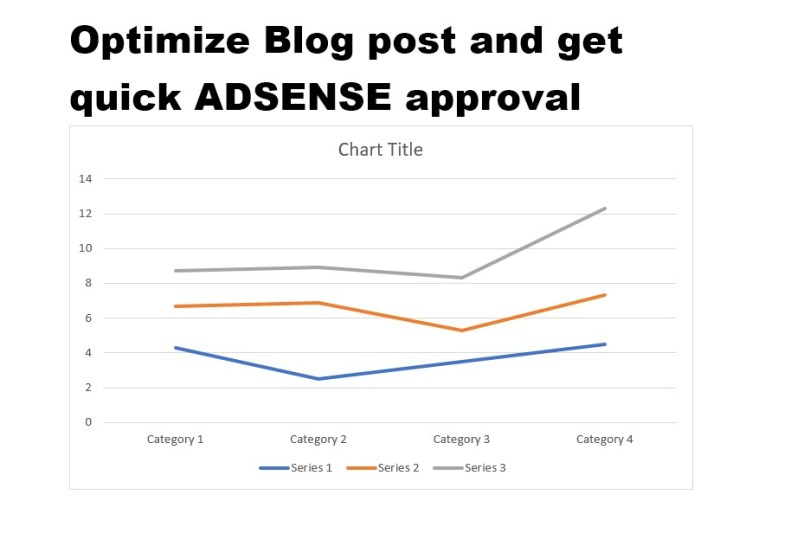 optimize blog post for seo