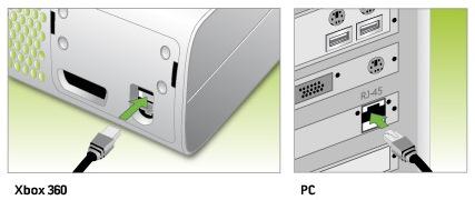 Assista ao conteúdo do PC na TV