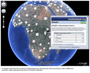 População com HIV