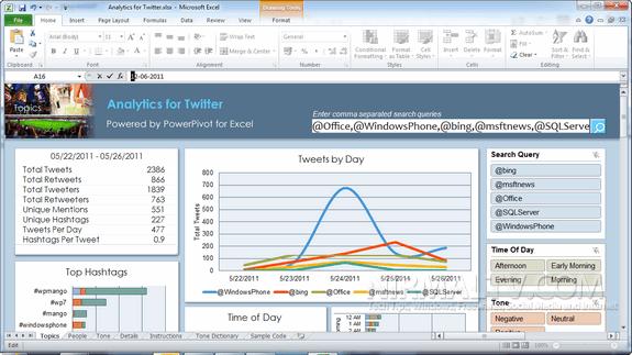 Veja estatísticas do Twitter no Excel