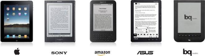 Converta seus ebooks para ler em qualquer dispositivo